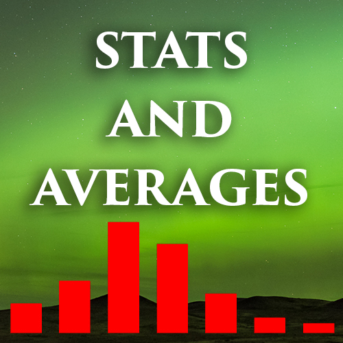 Aurora Stats and Averages